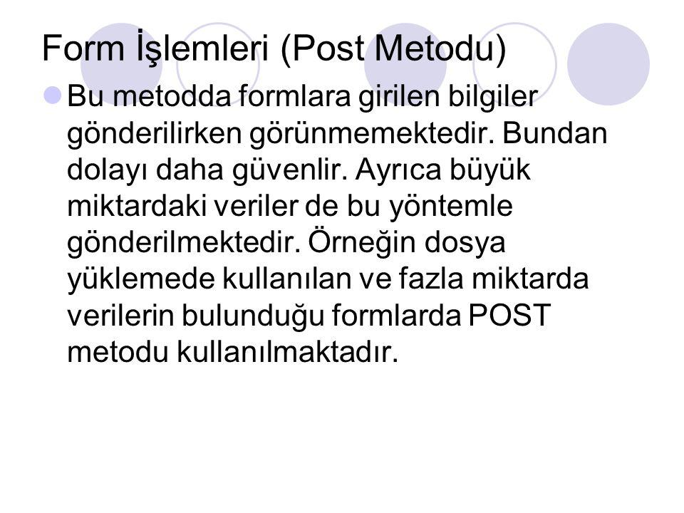 Form İşlemleri (Post Metodu) Bu metodda formlara girilen bilgiler gönderilirken görünmemektedir.