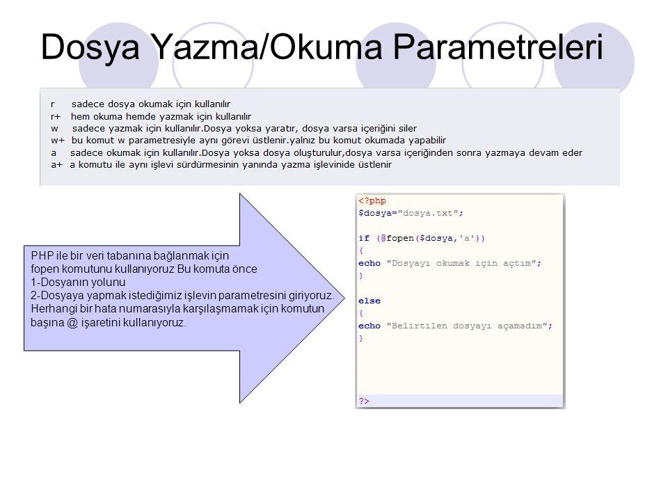Dosya Yazma/Okuma Parametreleri PHP ile bir veri tabanına bağlanmak için fopen komutunu kullanıyoruz Bu komuta önce 1-Dosyanın yolunu 2-Dosyaya yapmak