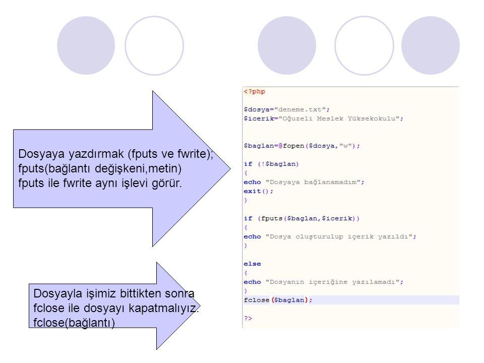 Dosyaya yazdırmak (fputs ve fwrite); fputs(bağlantı değişkeni,metin) fputs ile fwrite aynı işlevi görür. Dosyayla işimiz bittikten sonra fclose ile do