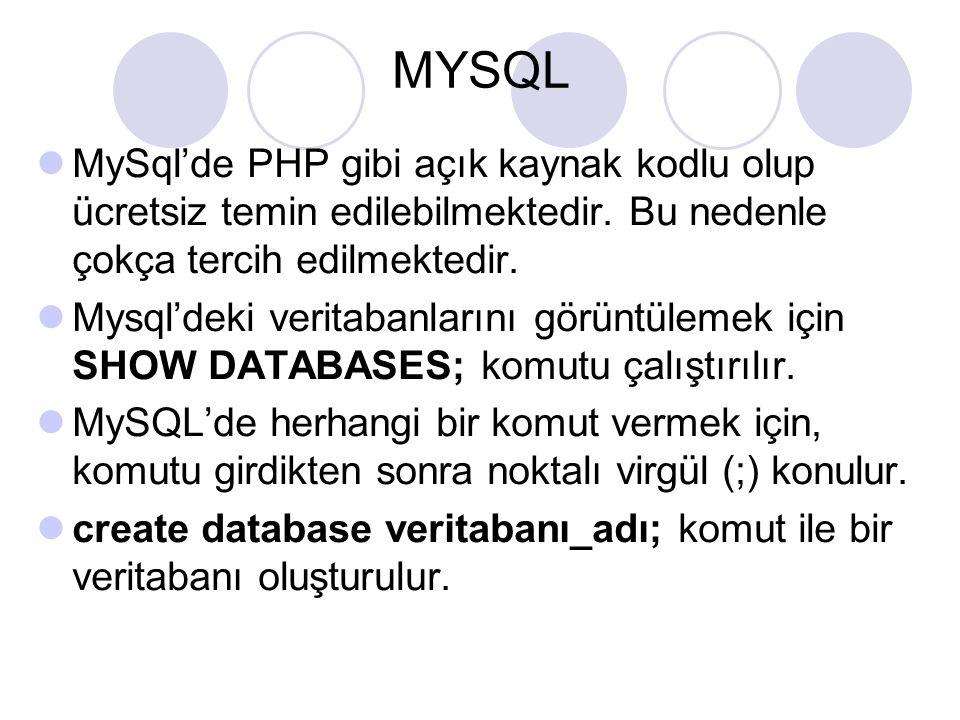 MYSQL MySql'de PHP gibi açık kaynak kodlu olup ücretsiz temin edilebilmektedir. Bu nedenle çokça tercih edilmektedir. Mysql'deki veritabanlarını görün
