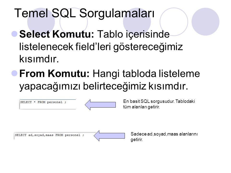 Temel SQL Sorgulamaları Select Komutu: Tablo içerisinde listelenecek field'leri göstereceğimiz kısımdır. From Komutu: Hangi tabloda listeleme yapacağı