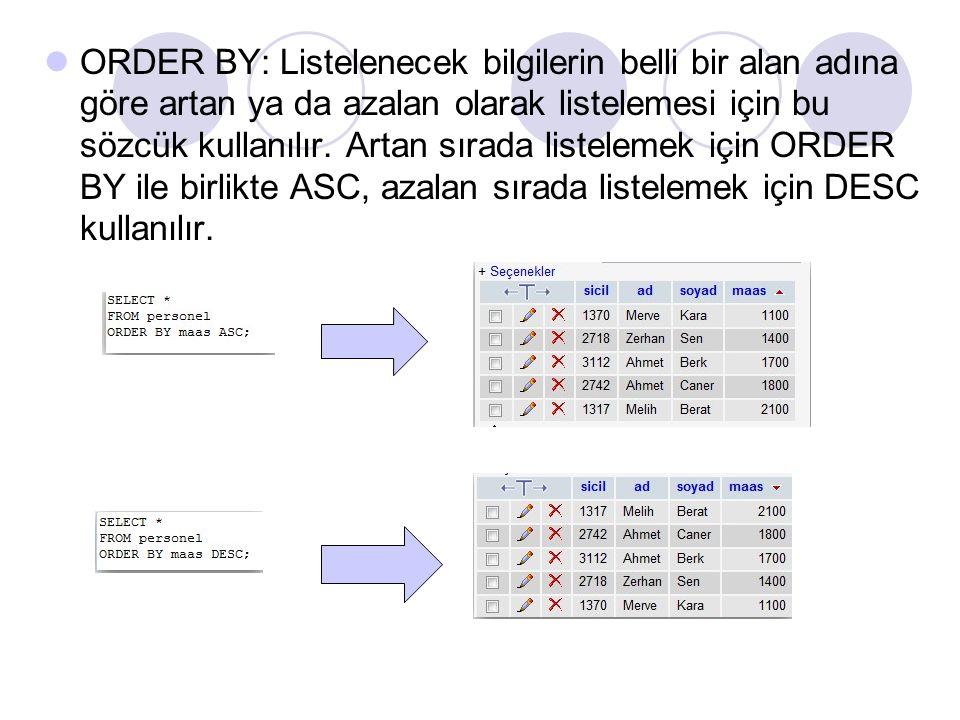 ORDER BY: Listelenecek bilgilerin belli bir alan adına göre artan ya da azalan olarak listelemesi için bu sözcük kullanılır. Artan sırada listelemek i