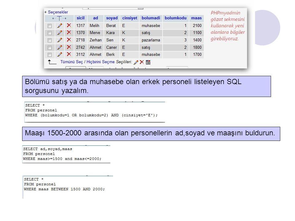 Bölümü satış ya da muhasebe olan erkek personeli listeleyen SQL sorgusunu yazalım. Maaşı 1500-2000 arasında olan personellerin ad,soyad ve maaşını bul