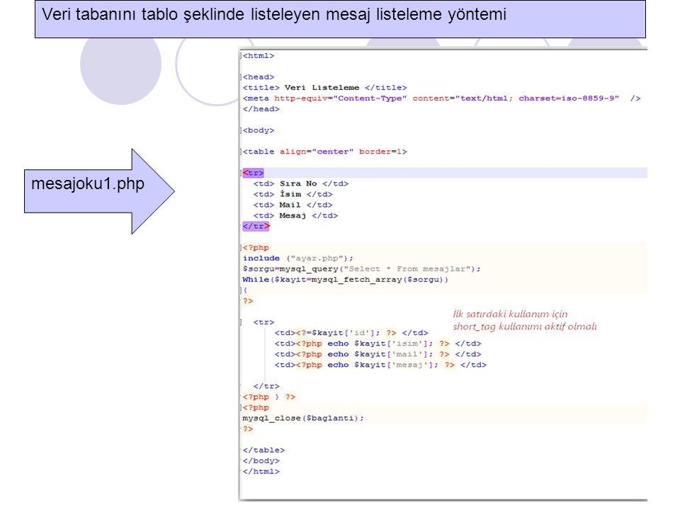 Veri tabanını tablo şeklinde listeleyen mesaj listeleme yöntemi mesajoku1.php