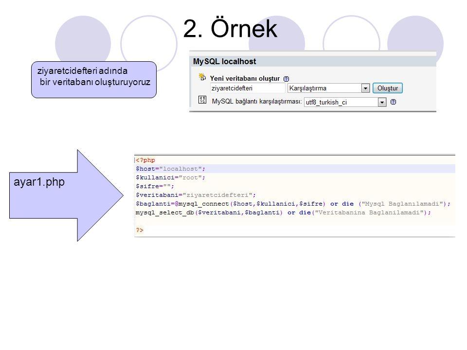 2. Örnek ziyaretcidefteri adında bir veritabanı oluşturuyoruz ayar1.php