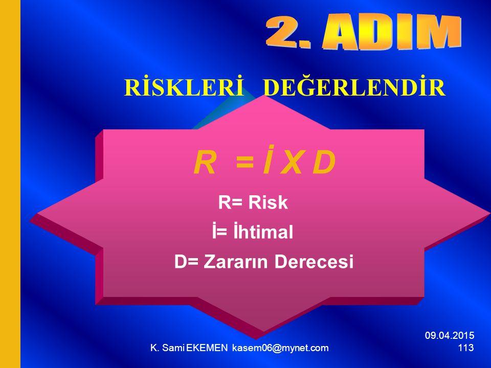 09.04.2015 K. Sami EKEMEN kasem06@mynet.com 113 RİSKLERİ DEĞERLENDİR R = İ X D R= Risk İ= İhtimal D= Zararın Derecesi