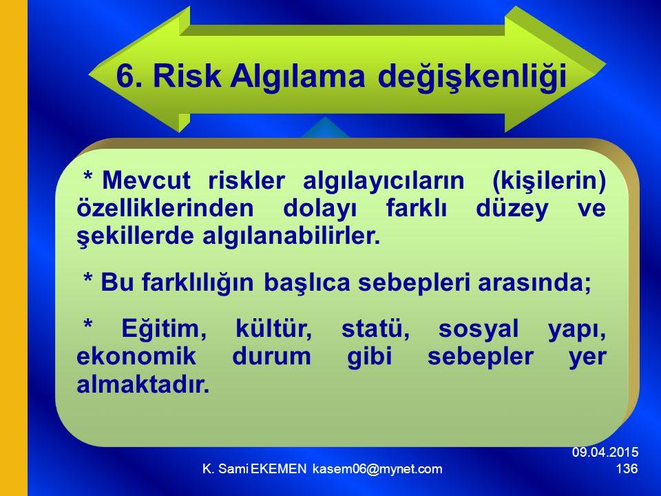 09.04.2015 K. Sami EKEMEN kasem06@mynet.com 136 6. Risk Algılama değişkenliği * Mevcut riskler algılayıcıların (kişilerin) özelliklerinden dolayı fark