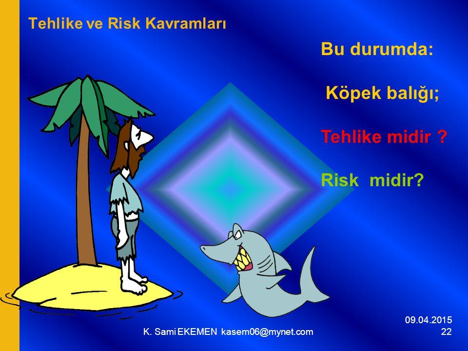 09.04.2015 K. Sami EKEMEN kasem06@mynet.com 22 Tehlike ve Risk Kavramları Bu durumda: Köpek balığı; Tehlike midir ? Risk midir?