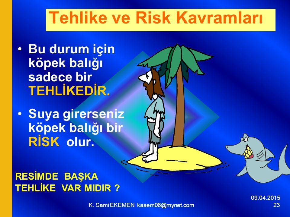 09.04.2015 K. Sami EKEMEN kasem06@mynet.com 23 Tehlike ve Risk Kavramları Bu durum için köpek balığı sadece bir TEHLİKEDİR. Suya girerseniz köpek balı
