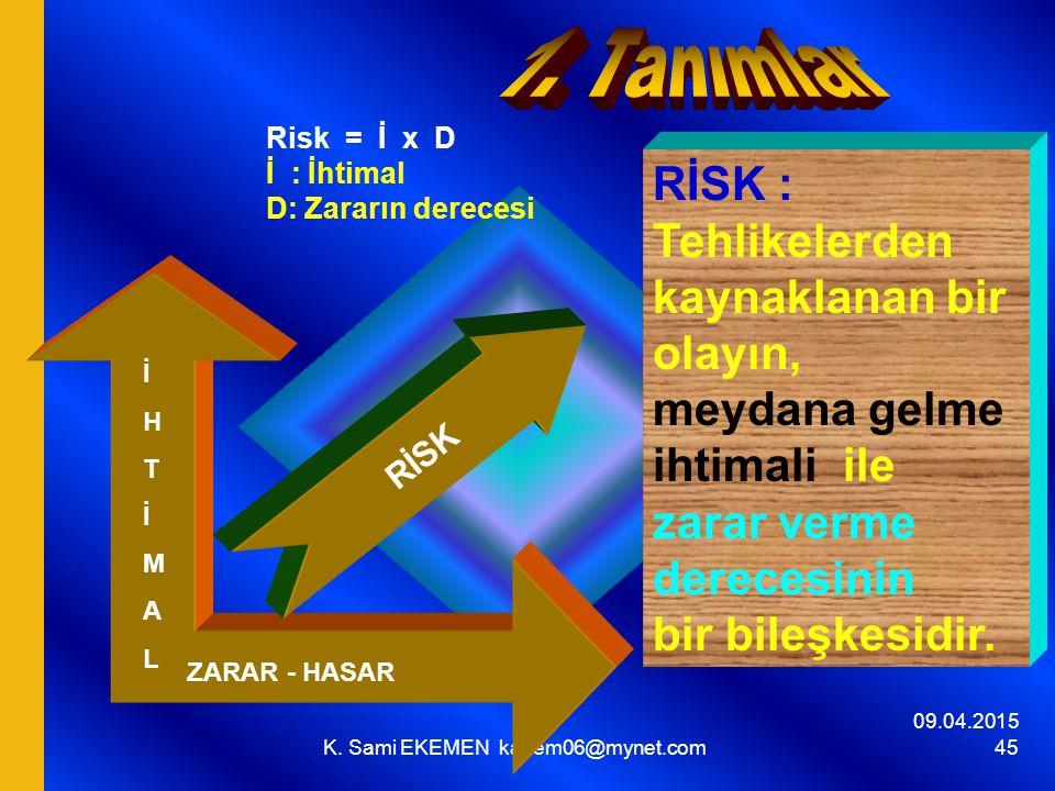 09.04.2015 K. Sami EKEMEN kasem06@mynet.com 45 RİSK RİSK : Tehlikelerden kaynaklanan bir olayın, meydana gelme ihtimali ile zarar verme derecesinin bi