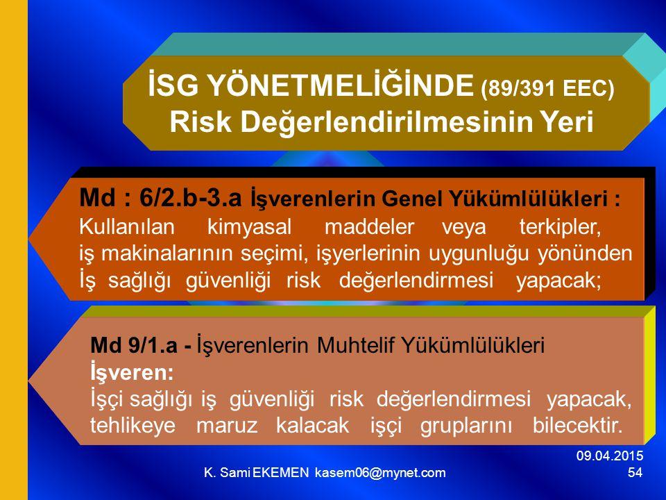09.04.2015 K. Sami EKEMEN kasem06@mynet.com 54 İSG YÖNETMELİĞİNDE (89/391 EEC) Risk Değerlendirilmesinin Yeri Md : 6/2.b-3.a İşverenlerin Genel Yüküml
