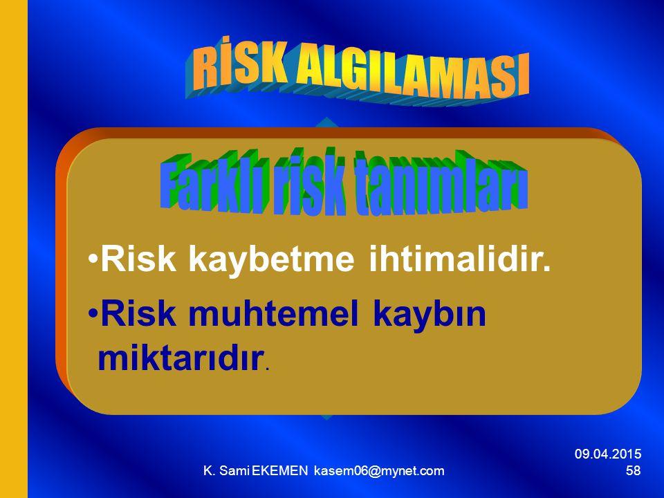 09.04.2015 K. Sami EKEMEN kasem06@mynet.com 58 Risk kaybetme ihtimalidir. Risk muhtemel kaybın miktarıdır.
