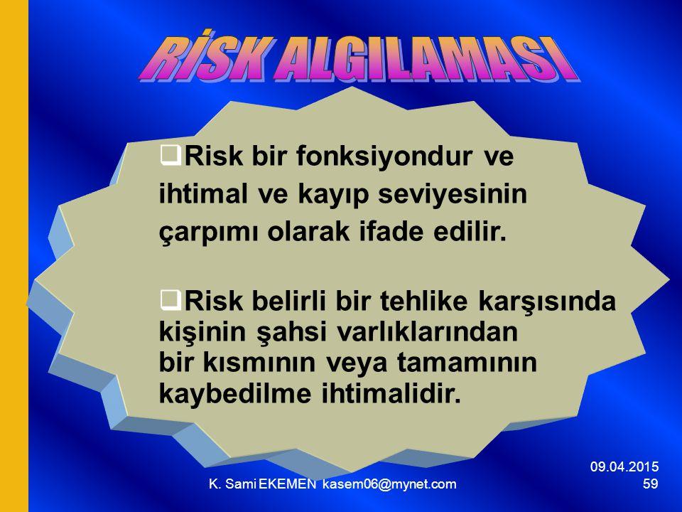09.04.2015 K. Sami EKEMEN kasem06@mynet.com 59  Risk bir fonksiyondur ve ihtimal ve kayıp seviyesinin çarpımı olarak ifade edilir.  Risk belirli bir