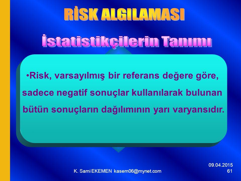 09.04.2015 K. Sami EKEMEN kasem06@mynet.com 61 Risk, varsayılmış bir referans değere göre, sadece negatif sonuçlar kullanılarak bulunan bütün sonuçlar