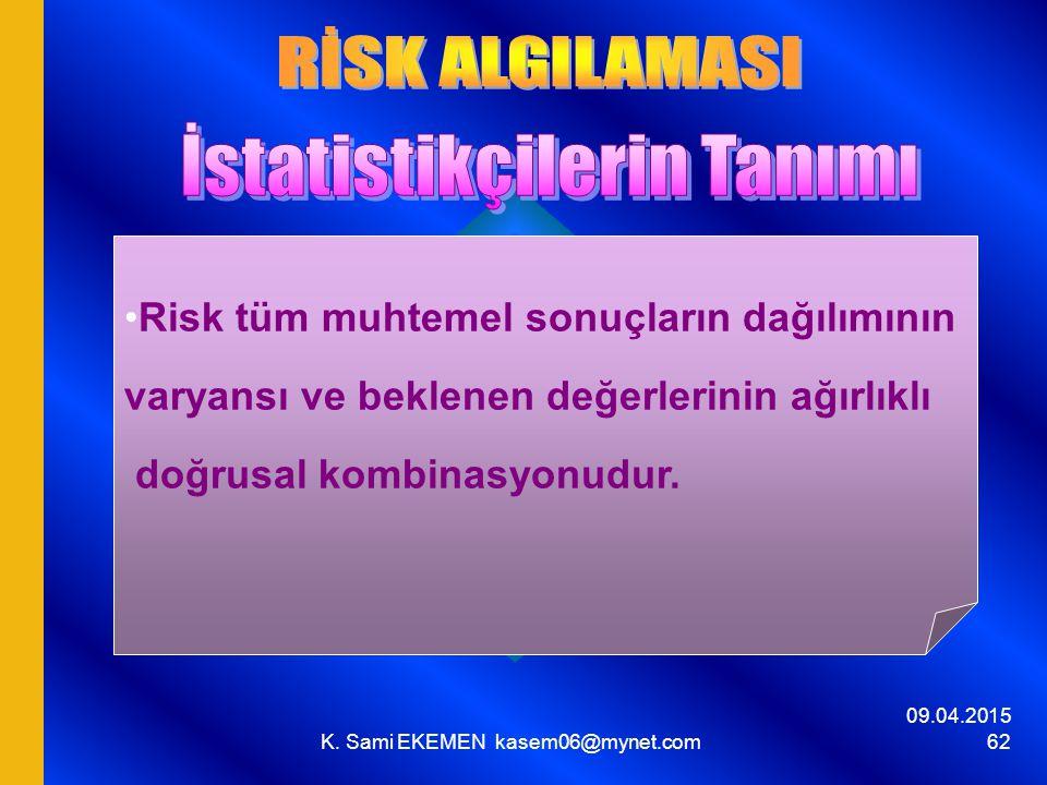 09.04.2015 K. Sami EKEMEN kasem06@mynet.com 62 Risk tüm muhtemel sonuçların dağılımının varyansı ve beklenen değerlerinin ağırlıklı doğrusal kombinasy