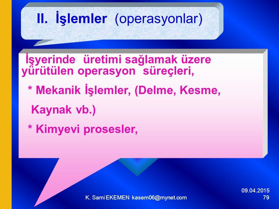 09.04.2015 K.Sami EKEMEN kasem06@mynet.com 79 II.