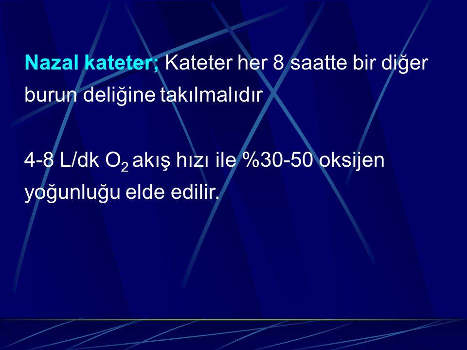 Nazal kateter; Kateter her 8 saatte bir diğer burun deliğine takılmalıdır 4-8 L/dk O 2 akış hızı ile %30-50 oksijen yoğunluğu elde edilir.