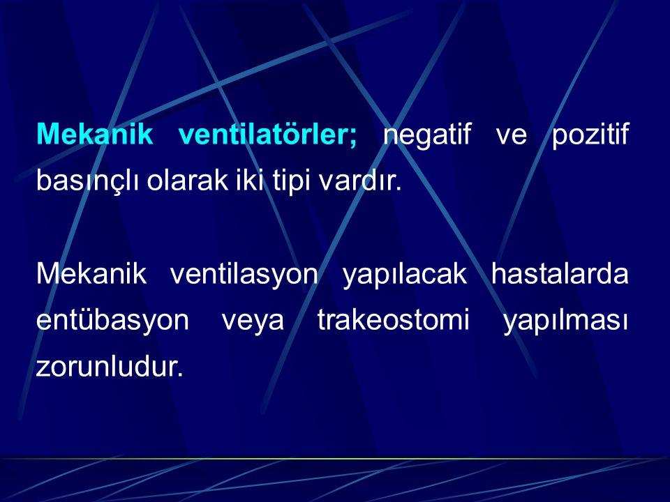 Mekanik ventilatörler; negatif ve pozitif basınçlı olarak iki tipi vardır.