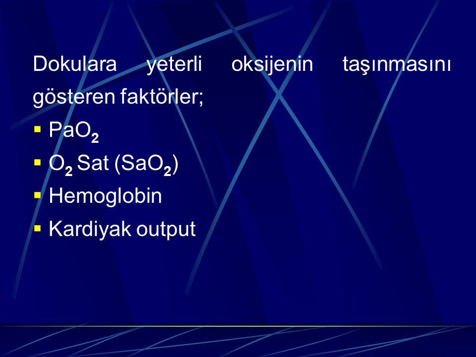 Dokulara yeterli oksijenin taşınmasını gösteren faktörler;  PaO 2  O 2 Sat (SaO 2 )  Hemoglobin  Kardiyak output