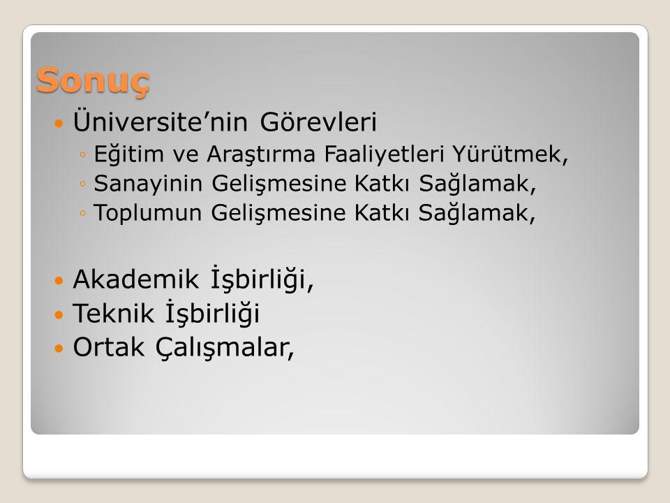 Sonuç Üniversite'nin Görevleri ◦Eğitim ve Araştırma Faaliyetleri Yürütmek, ◦Sanayinin Gelişmesine Katkı Sağlamak, ◦Toplumun Gelişmesine Katkı Sağlamak