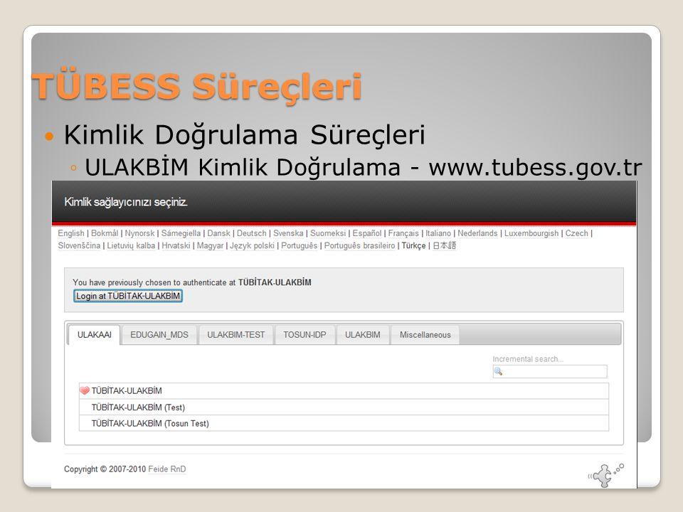 TÜBESS Süreçleri Kimlik Doğrulama Süreçleri ◦ULAKBİM Kimlik Doğrulama - www.tubess.gov.tr
