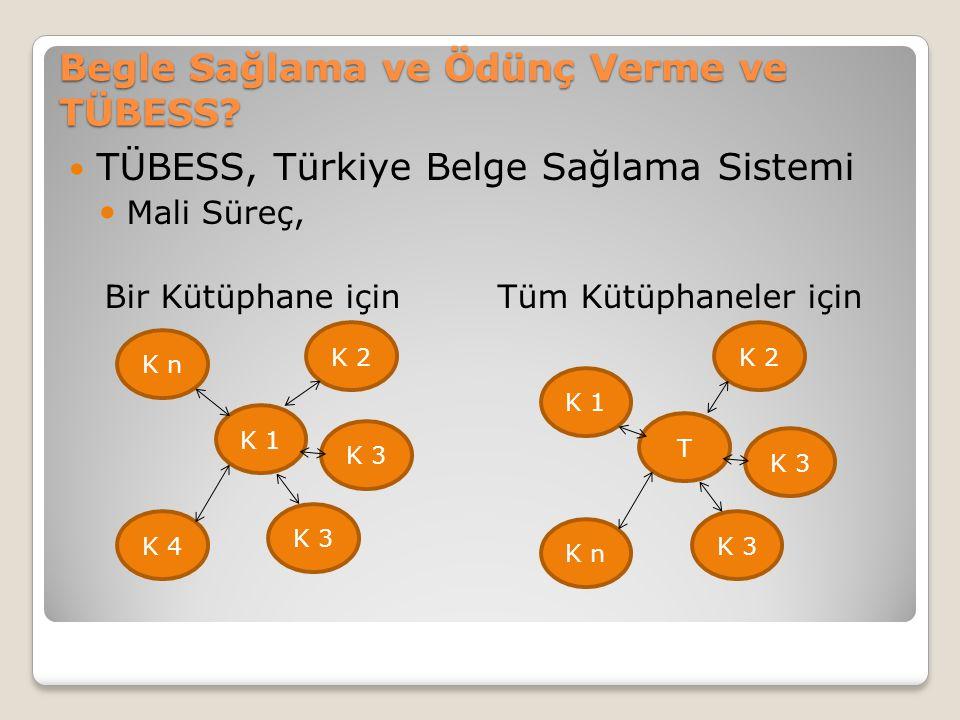 Begle Sağlama ve Ödünç Verme ve TÜBESS? TÜBESS, Türkiye Belge Sağlama Sistemi Mali Süreç, Bir Kütüphane için Tüm Kütüphaneler için K 1 K 2 K 3 K 4 K n