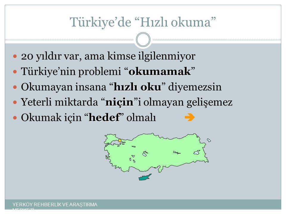 Türkiye'de Hızlı okuma 20 yıldır var, ama kimse ilgilenmiyor okumamak Türkiye'nin problemi okumamak hızlı oku Okumayan insana hızlı oku diyemezsin niçin Yeterli miktarda niçin i olmayan gelişemez hedef Okumak için hedef olmalı  YERKÖY REHBERLİK VE ARAŞTIRMA MERKEZİ