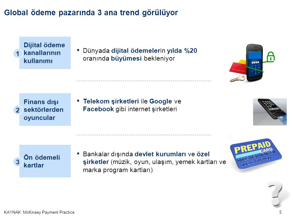 5 Global ödeme pazarında 3 ana trend görülüyor KAYNAK: McKinsey Payment Practice Finans dışı sektörlerden oyuncular 2 ▪ Telekom şirketleri ile Google ve Facebook gibi internet şirketleri Dijital ödeme kanallarının kullanımı 1 ▪ Dünyada dijital ödemelerin yılda %20 oranında büyümesi bekleniyor Ön ödemeli kartlar 3 ▪ Bankalar dışında devlet kurumları ve özel şirketler (müzik, oyun, ulaşım, yemek kartları ve marka program kartları)