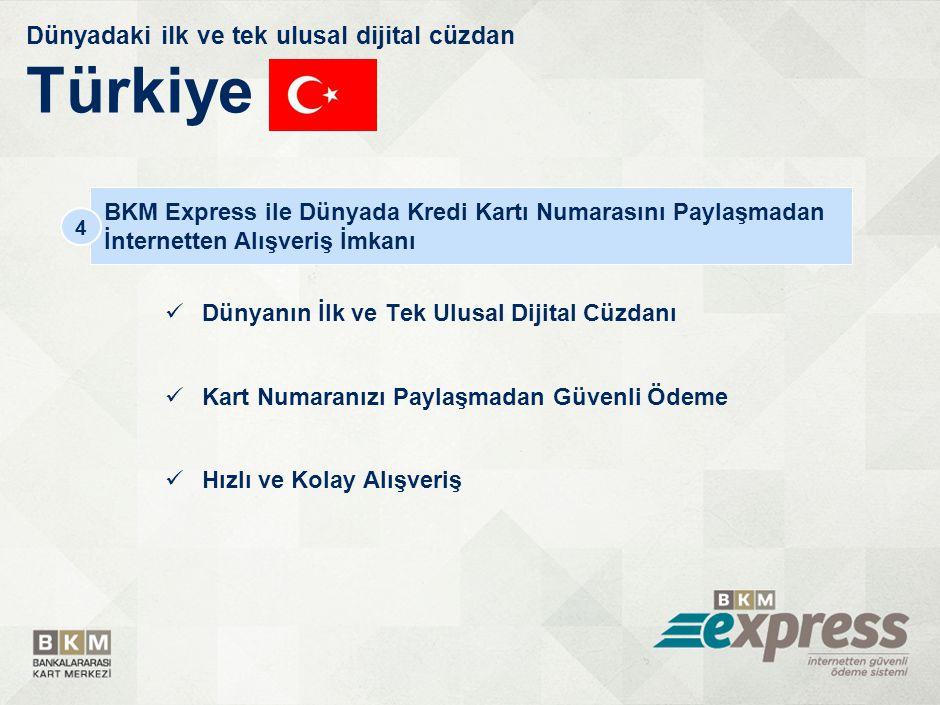 88888 BKM Express ile Dünyada Kredi Kartı Numarasını Paylaşmadan İnternetten Alışveriş İmkanı Dünyadaki ilk ve tek ulusal dijital cüzdan Türkiye 4 Dünyanın İlk ve Tek Ulusal Dijital Cüzdanı Kart Numaranızı Paylaşmadan Güvenli Ödeme Hızlı ve Kolay Alışveriş