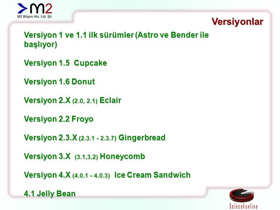 Versiyonlar Versiyon 1 ve 1.1 ilk sürümler (Astro ve Bender ile başlıyor) Versiyon 1.5 Cupcake Versiyon 1.6 Donut Versiyon 2.X (2.0, 2.1) Eclair Versiyon 2.2 Froyo Versiyon 2.3.X (2.3.1 - 2.3.7) Gingerbread Versiyon 3.X (3.1,3,2) Honeycomb Versiyon 4.X (4.0.1 - 4.0.3) Ice Cream Sandwich 4.1 Jelly Bean