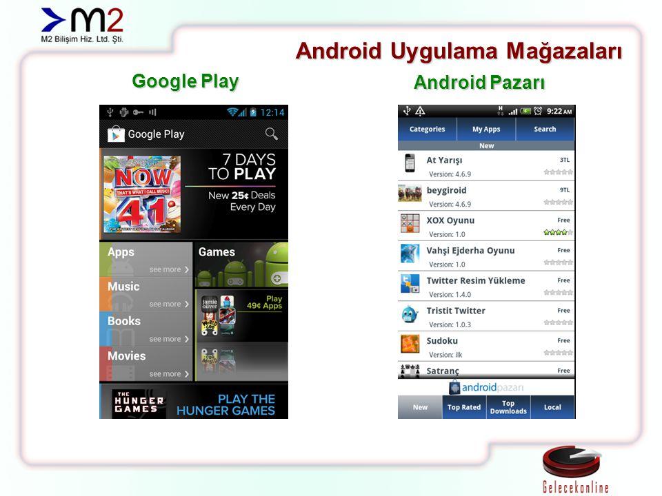 Google Play Android Pazarı