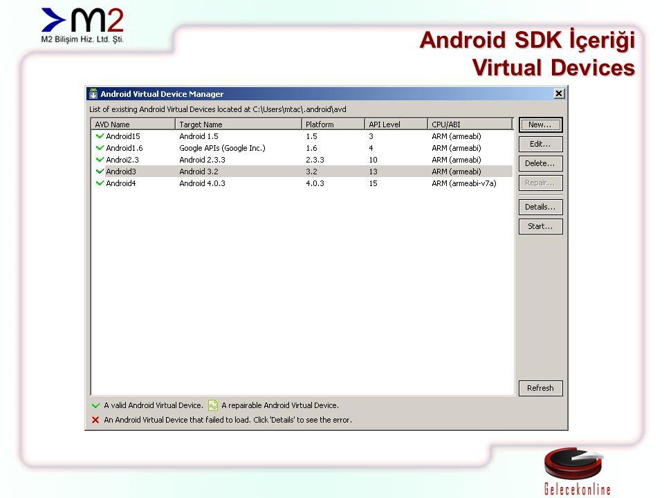 Android SDK İçeriği Virtual Devices
