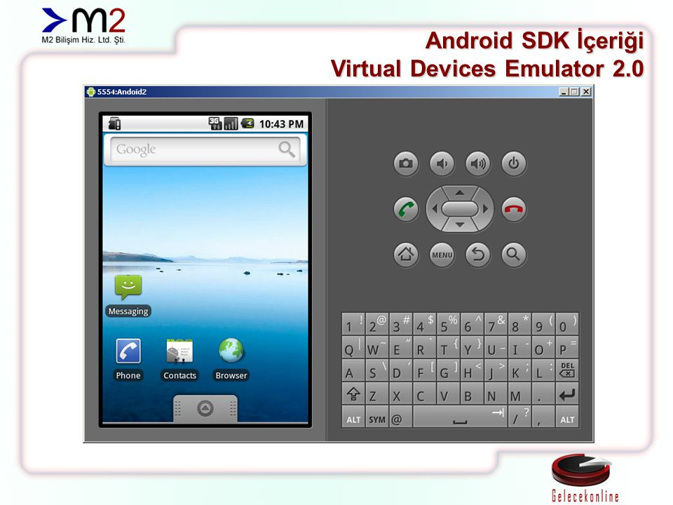 Android SDK İçeriği Virtual Devices Emulator 2.0