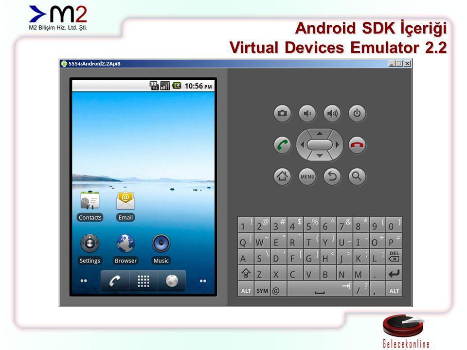 Android SDK İçeriği Virtual Devices Emulator 2.2