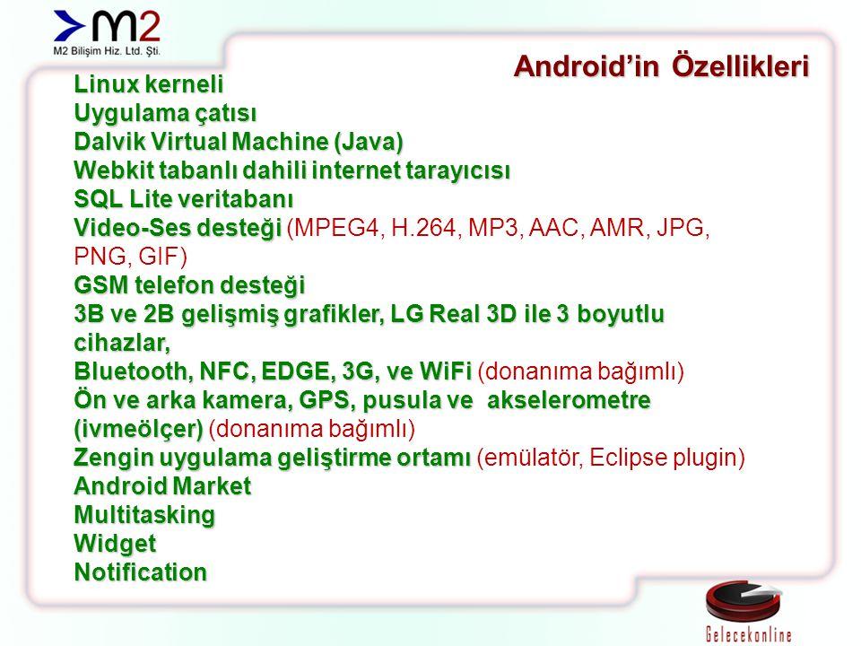 Android'in Özellikleri Linux kerneli Uygulama çatısı Dalvik Virtual Machine (Java) Webkit tabanlı dahili internet tarayıcısı SQL Lite veritabanı Video-Ses desteği Video-Ses desteği (MPEG4, H.264, MP3, AAC, AMR, JPG, PNG, GIF) GSM telefon desteği 3B ve 2B gelişmiş grafikler, LG Real 3D ile 3 boyutlu cihazlar, Bluetooth, NFC, EDGE, 3G, ve WiFi Bluetooth, NFC, EDGE, 3G, ve WiFi (donanıma bağımlı) Ön ve arka kamera, GPS, pusula ve akselerometre (ivmeölçer) Ön ve arka kamera, GPS, pusula ve akselerometre (ivmeölçer) (donanıma bağımlı) Zengin uygulama geliştirme ortamı Zengin uygulama geliştirme ortamı (emülatör, Eclipse plugin) Android Market MultitaskingWidgetNotification
