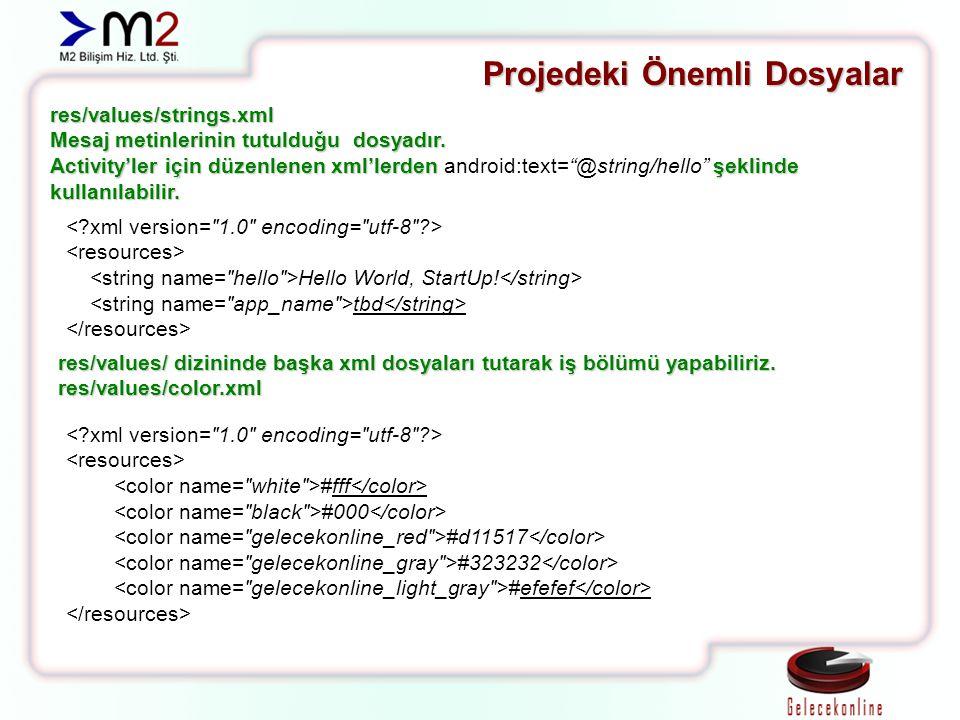 Projedeki Önemli Dosyalar res/values/strings.xml Mesaj metinlerinin tutulduğu dosyadır.