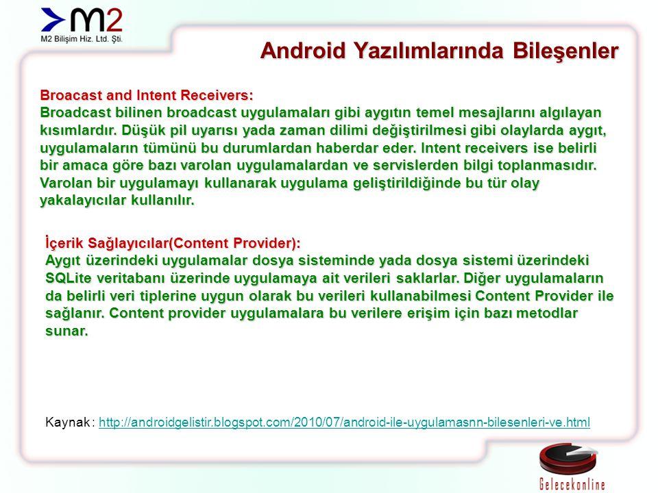 Android Yazılımlarında Bileşenler Broacast and Intent Receivers: Broadcast bilinen broadcast uygulamaları gibi aygıtın temel mesajlarını algılayan kıs