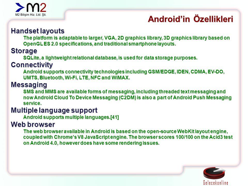 Android SDK İçeriği Virtual Devices Emulator 1.6