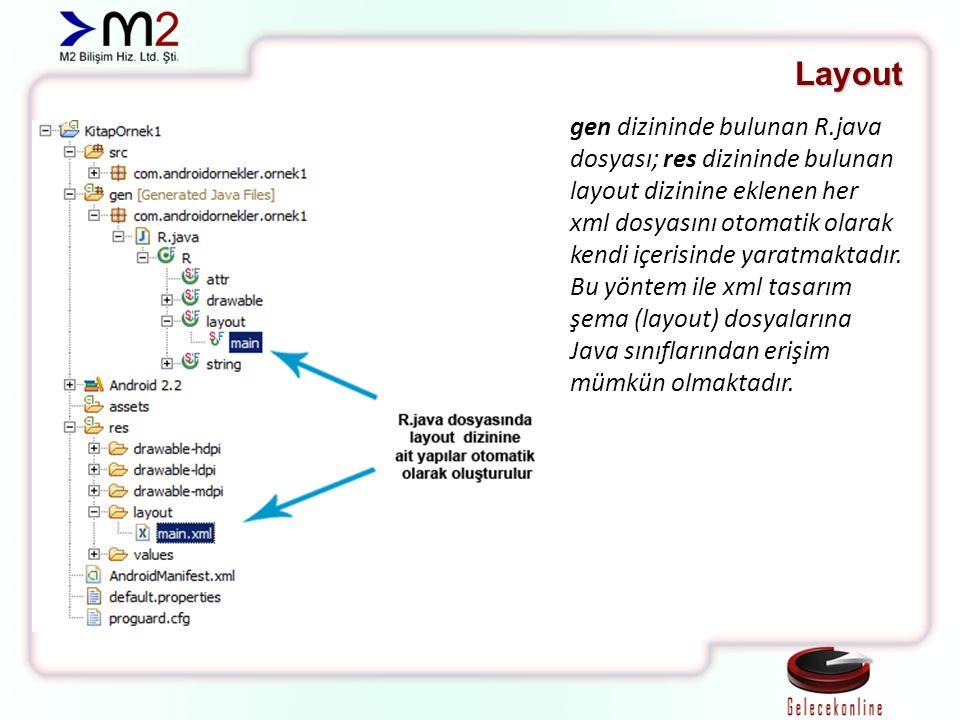 Layout gen dizininde bulunan R.java dosyası; res dizininde bulunan layout dizinine eklenen her xml dosyasını otomatik olarak kendi içerisinde yaratmak