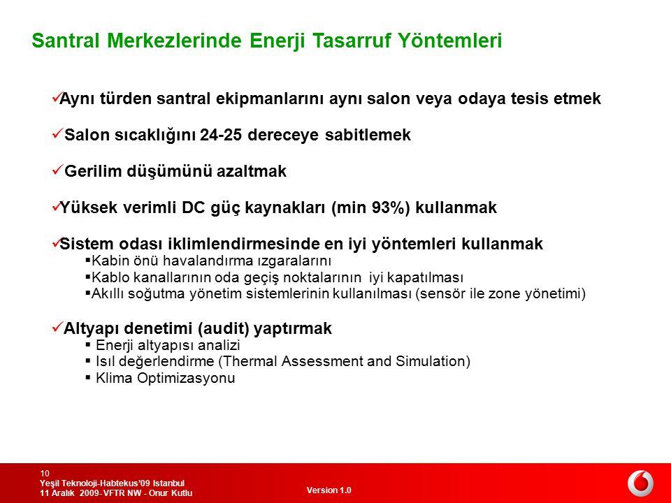 Version 1.0 Yeşil Teknoloji-Habtekus'09 Istanbul 11 Aralık 2009- VFTR NW - Onur Kutlu 10 Santral Merkezlerinde Enerji Tasarruf Yöntemleri Aynı türden