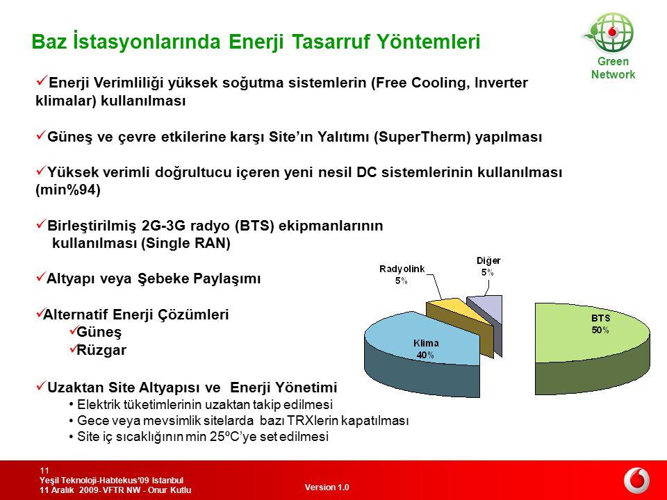 Version 1.0 Yeşil Teknoloji-Habtekus'09 Istanbul 11 Aralık 2009- VFTR NW - Onur Kutlu 11 Baz İstasyonlarında Enerji Tasarruf Yöntemleri Green Network