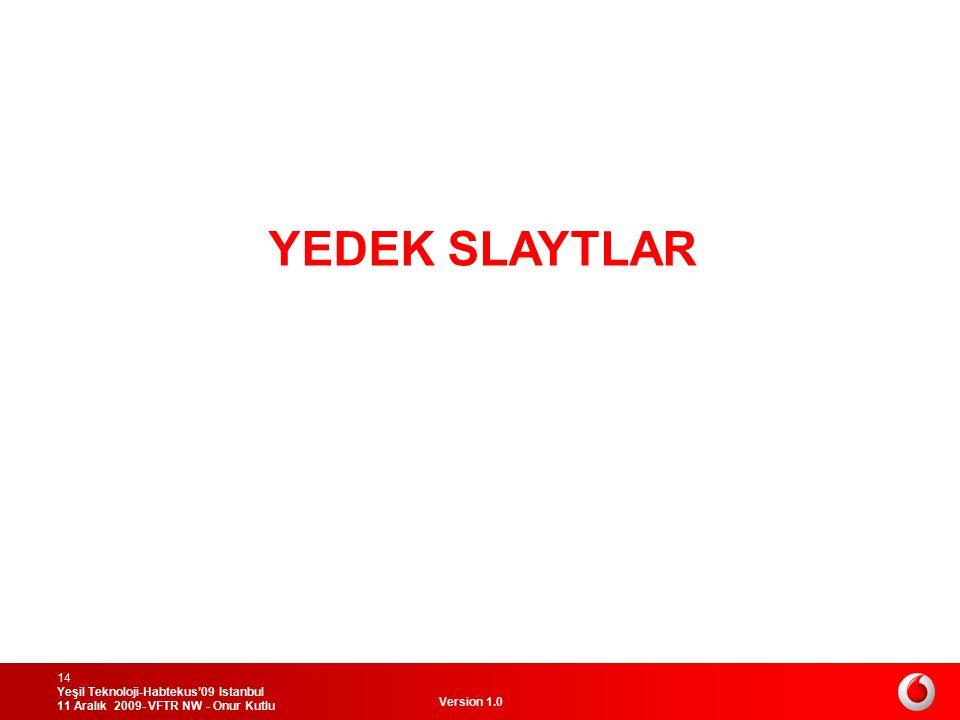 Version 1.0 Yeşil Teknoloji-Habtekus'09 Istanbul 11 Aralık 2009- VFTR NW - Onur Kutlu 14 YEDEK SLAYTLAR