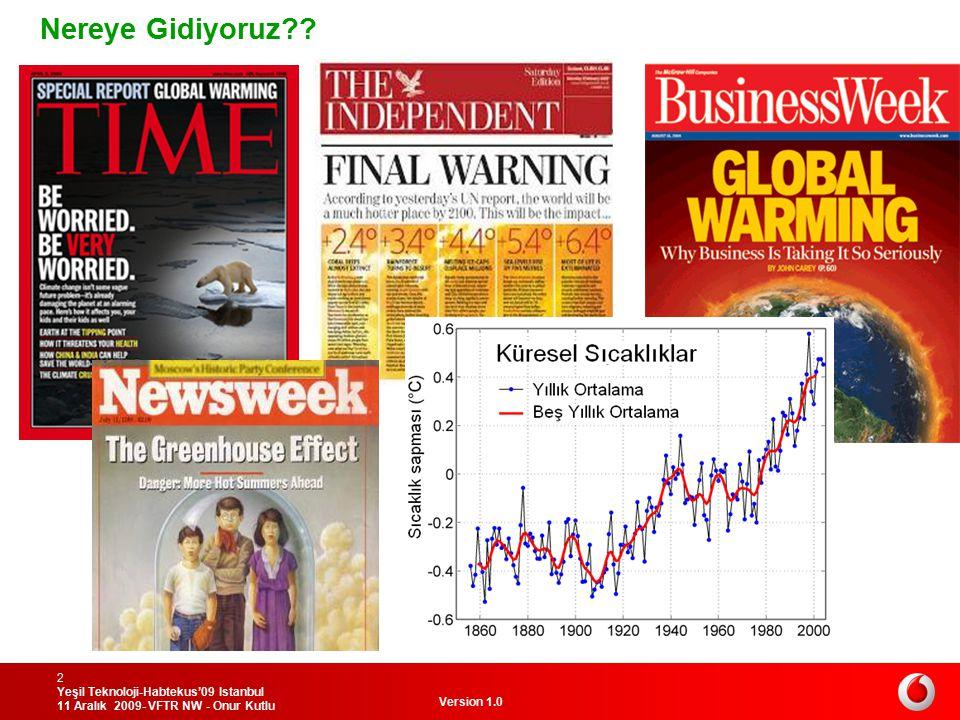 Version 1.0 Yeşil Teknoloji-Habtekus'09 Istanbul 11 Aralık 2009- VFTR NW - Onur Kutlu 3 0,4% Türkiye Dünyada CO 2 salım oranları 2008 yılında fiili enerji üretiminde kullanılan kaynaklar Küresel Isınmaya Katkısı olan Faktörler ve Türkiye Küresel Isınmanın Ana faktörleri