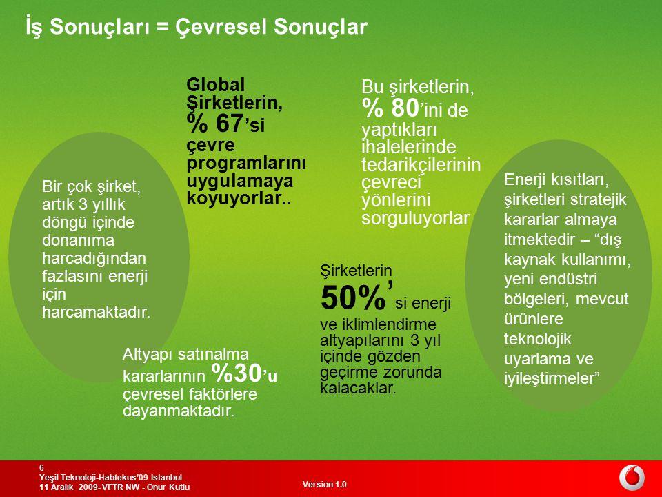 Version 1.0 Yeşil Teknoloji-Habtekus'09 Istanbul 11 Aralık 2009- VFTR NW - Onur Kutlu 7 Enerji Verimliliği, kalite ve performansı etkilemeden yeni teknoloji kullanma ve/veya mevcut tasarımların iyileştirilmesi yoluyla enerji tüketiminin azaltılmasıdır.