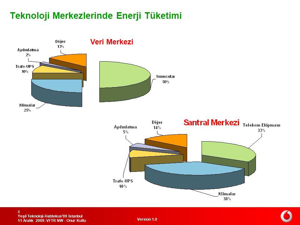 Version 1.0 Yeşil Teknoloji-Habtekus'09 Istanbul 11 Aralık 2009- VFTR NW - Onur Kutlu 9 Veri Merkezlerinde Enerji Tasarruf Yöntemleri Atıl IT ekipmanlarını devre dışı bırakmak Sunucuları sanallaştırmak Konsolide Veri Merkezleri oluşturmak CPU güç yönetim özelliğini aktif etmek Verimliliği yüksek güç kaynaklı IT ekipmanları kullanmak Yüksek verimli kesintisiz güç kaynakları (UPS) kullanmak Sistem odası iklimlendirmesinde en iyi yöntemleri kullanmak  Sıcak-Soğuk Koridor planlaması  Soğuk koridor tünellemesi  Sıcak koridorda ısınarak yükselen havanın emilmesi  Akıllı soğutma yönetim sistemelerinin kullanılması (sensör ile zone yönetimi) Altyapı denetimi (audit) yaptırmak  Enerji altyapısı analizi  Isıl değerlendirme (Thermal Assessment and Simulation)  Klima Optimizasyonu
