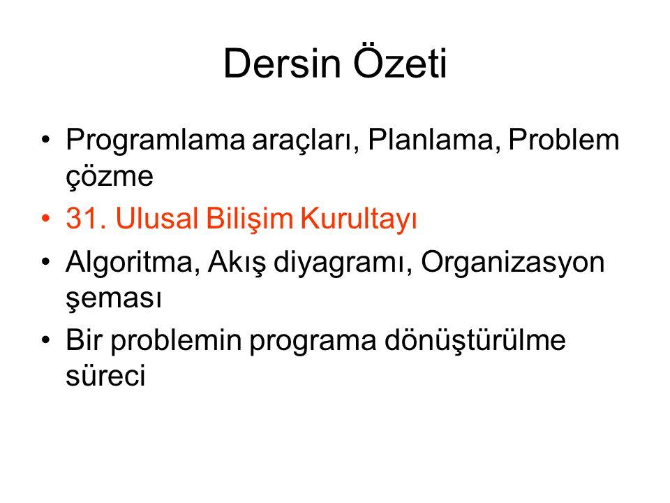 Dersin Özeti Programlama araçları, Planlama, Problem çözme 31. Ulusal Bilişim Kurultayı Algoritma, Akış diyagramı, Organizasyon şeması Bir problemin p