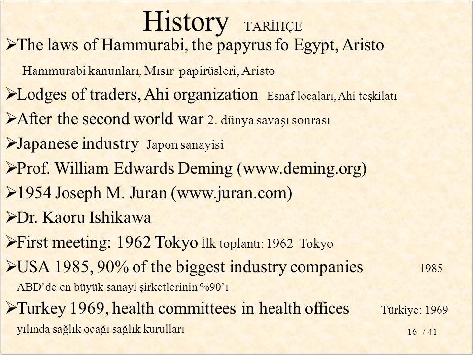 / 4116 History TARİHÇE  The laws of Hammurabi, the papyrus fo Egypt, Aristo Hammurabi kanunları, Mısır papirüsleri, Aristo  Lodges of traders, Ahi organization Esnaf locaları, Ahi teşkilatı  After the second world war 2.