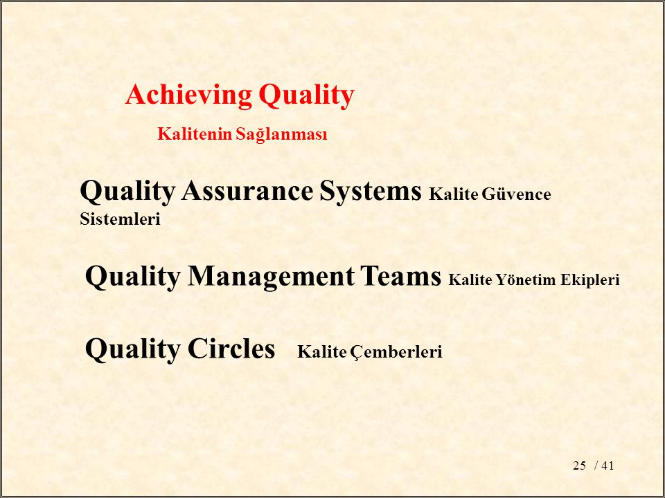 / 4125 Achieving Quality Kalitenin Sağlanması Quality Assurance Systems Kalite Güvence Sistemleri Quality Management Teams Kalite Yönetim Ekipleri Quality Circles Kalite Çemberleri