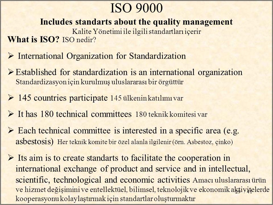 / 4129 ISO 9000 Includes standarts about the quality management Kalite Yönetimi ile ilgili standartları içerir What is ISO? ISO nedir?  International