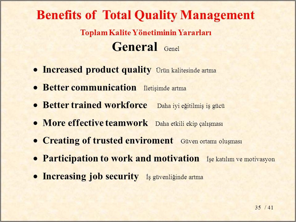 / 4135 Benefits of Total Quality Management Toplam Kalite Yönetiminin Yararları General Genel  Increased product quality Ürün kalitesinde artma  Bet